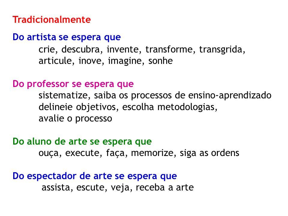 Tradicionalmente Do artista se espera que. crie, descubra, invente, transforme, transgrida, articule, inove, imagine, sonhe.