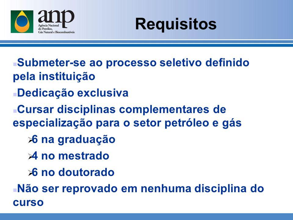 Requisitos Submeter-se ao processo seletivo definido pela instituição
