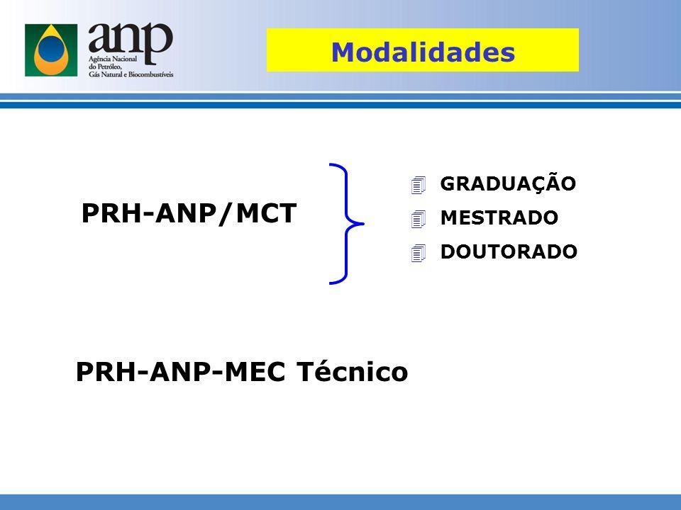 Modalidades PRH-ANP/MCT PRH-ANP-MEC Técnico GRADUAÇÃO MESTRADO