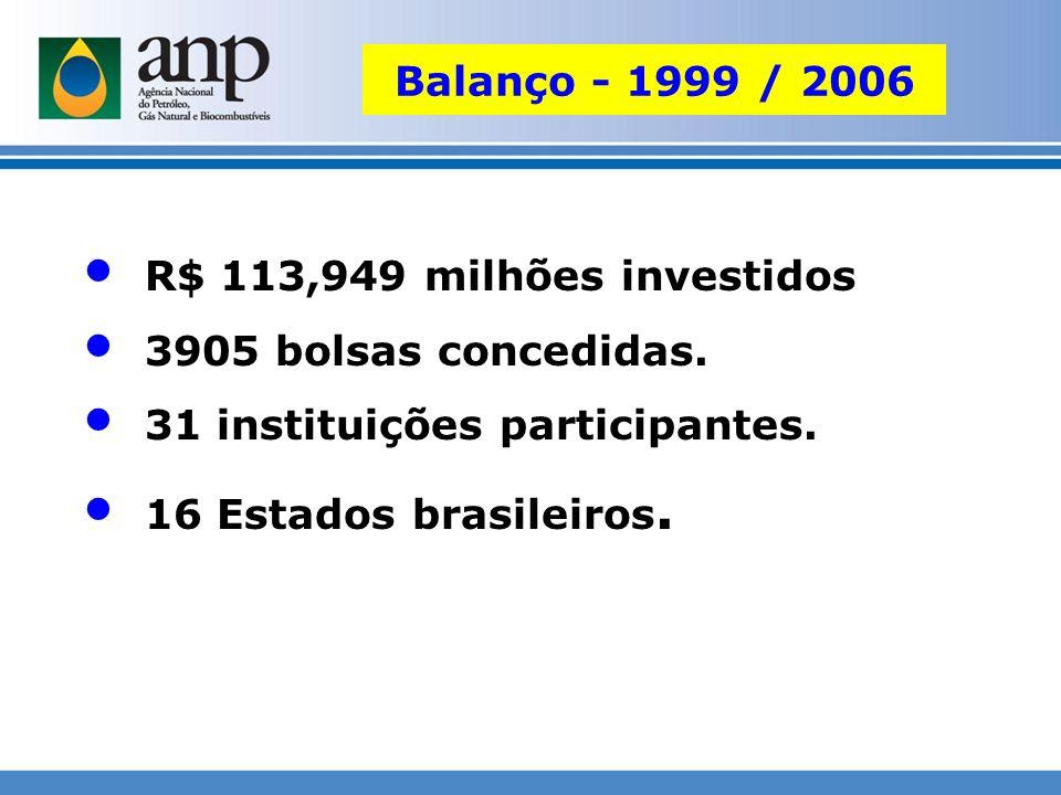 Balanço - 1999 / 2006 R$ 113,949 milhões investidos. 3905 bolsas concedidas. 31 instituições participantes.