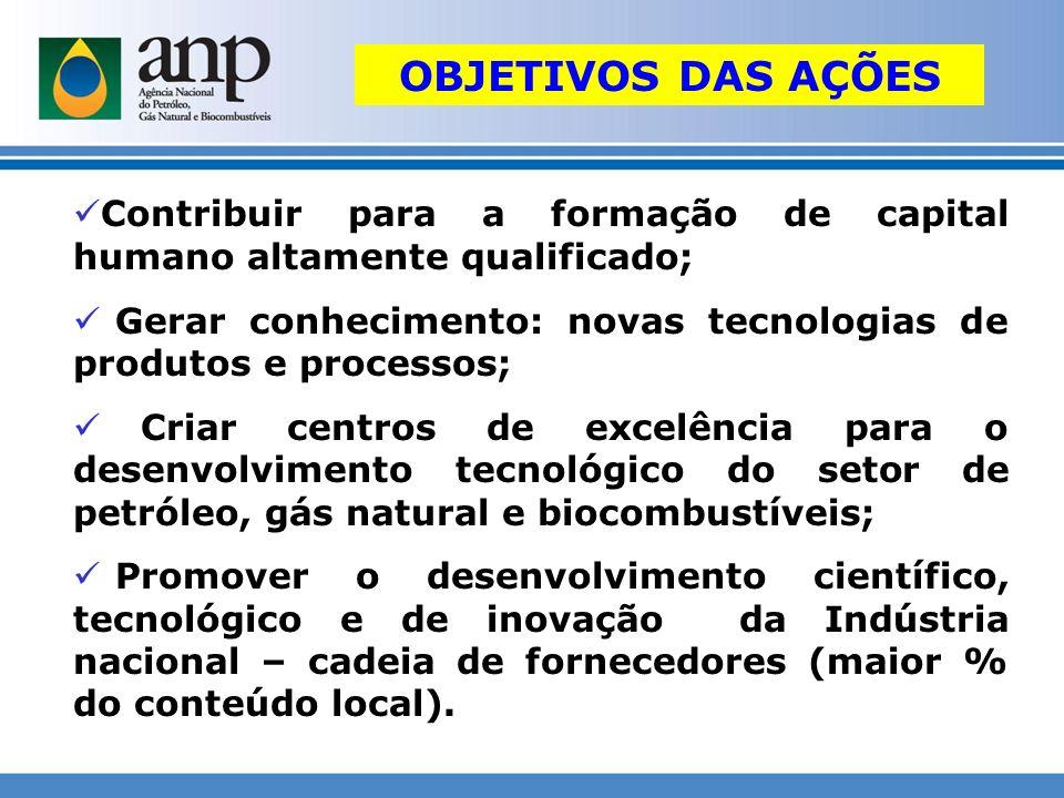 OBJETIVOS DAS AÇÕES Contribuir para a formação de capital humano altamente qualificado;