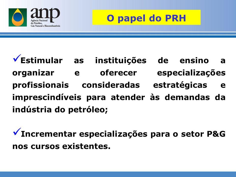 O papel do PRH