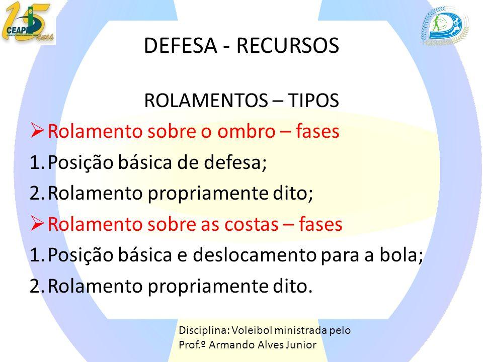DEFESA - RECURSOS ROLAMENTOS – TIPOS Rolamento sobre o ombro – fases