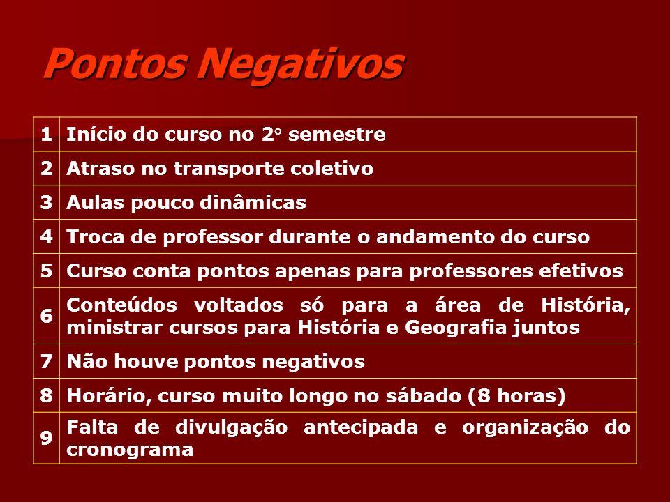 Pontos Negativos 1 Início do curso no 2° semestre 2