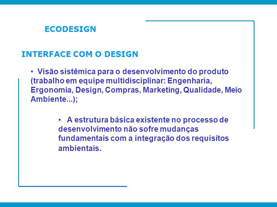 ECODESIGN INTERFACE COM O DESIGN.