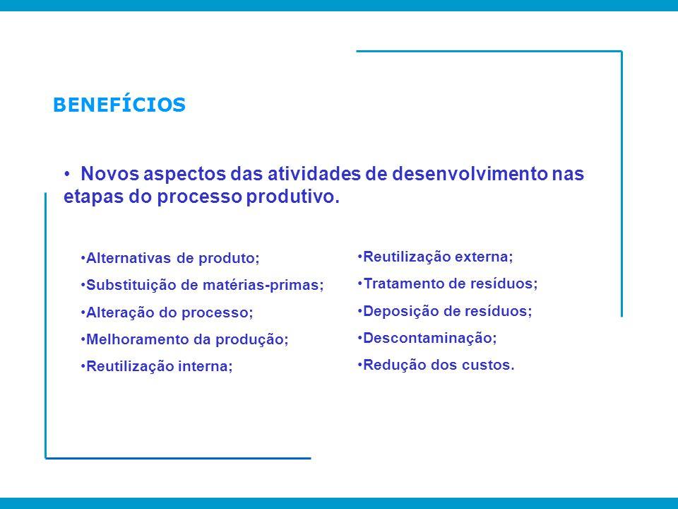 BENEFÍCIOS Novos aspectos das atividades de desenvolvimento nas etapas do processo produtivo. Alternativas de produto;