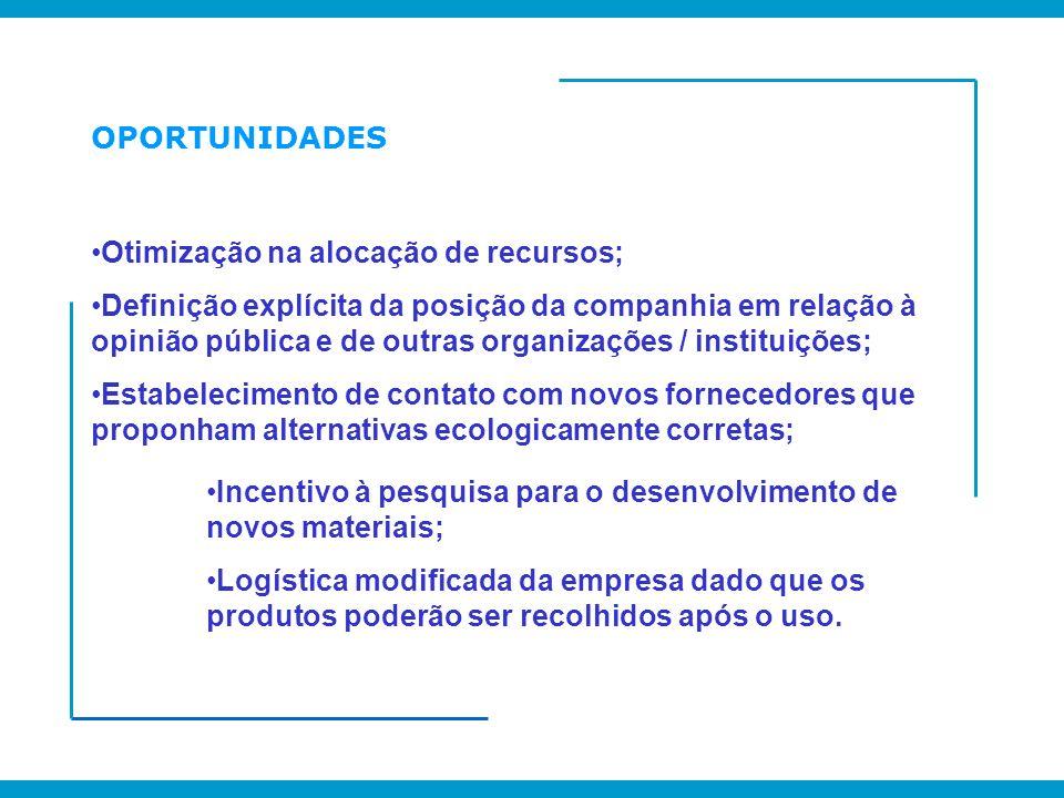 OPORTUNIDADES Otimização na alocação de recursos;