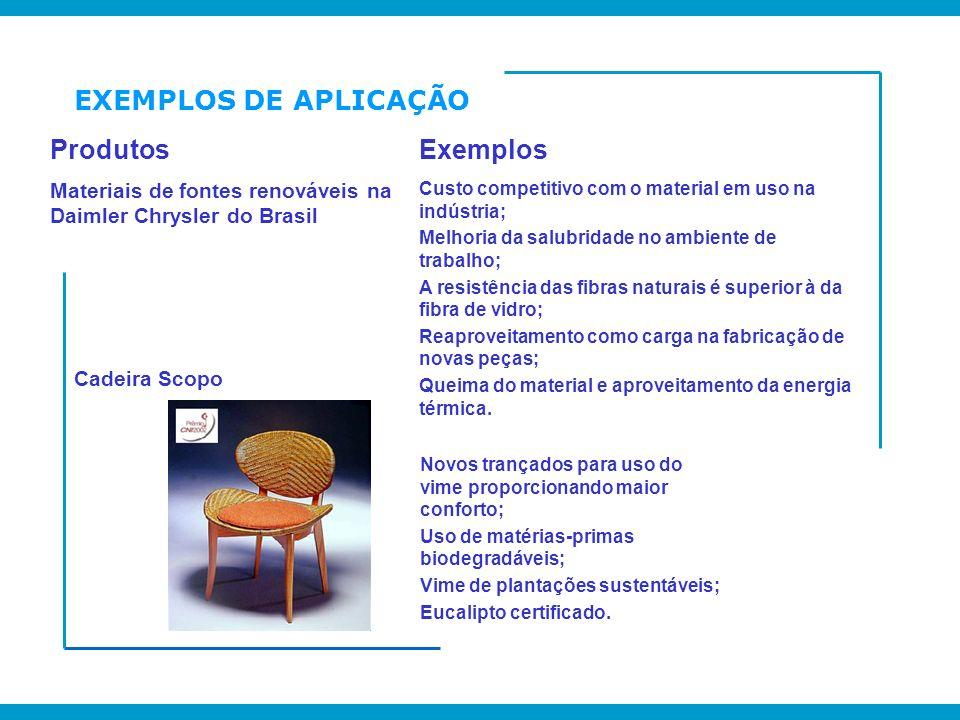EXEMPLOS DE APLICAÇÃO Produtos Exemplos