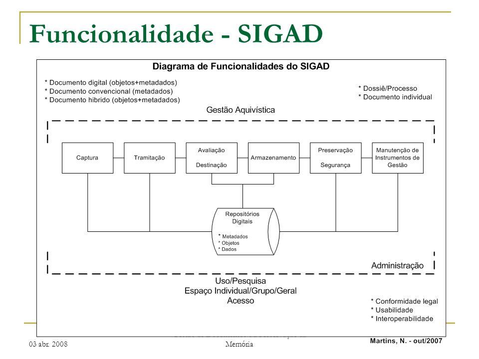 Funcionalidade - SIGAD