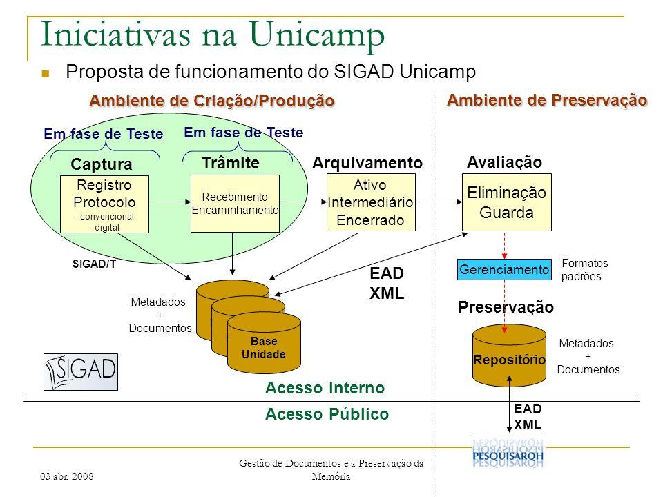 Iniciativas na Unicamp