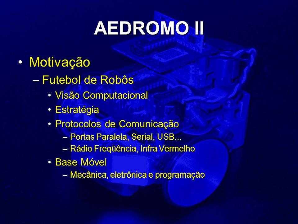 AEDROMO II Motivação Futebol de Robôs Visão Computacional Estratégia