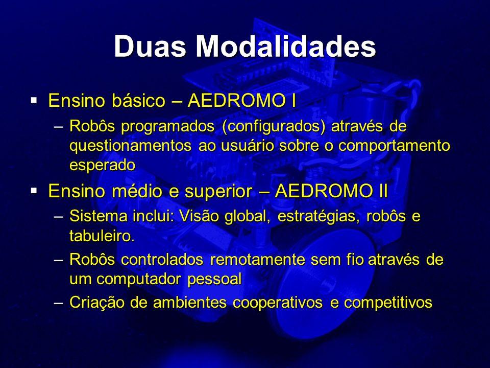 Duas Modalidades Ensino básico – AEDROMO I