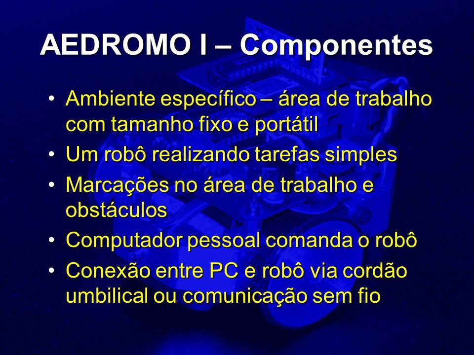 AEDROMO I – Componentes