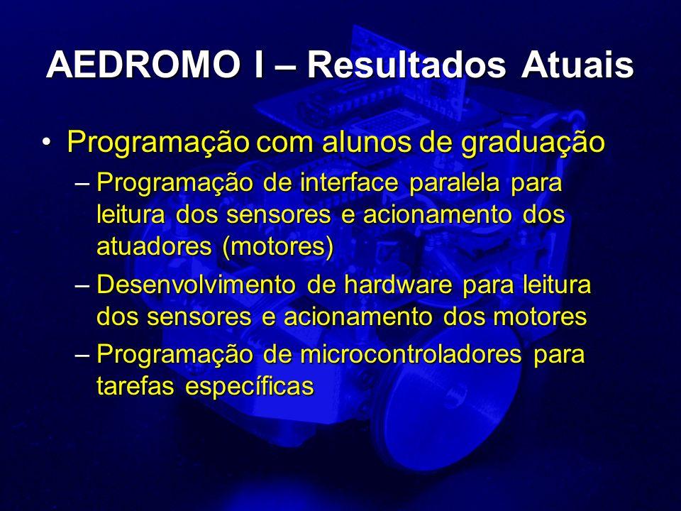 AEDROMO I – Resultados Atuais
