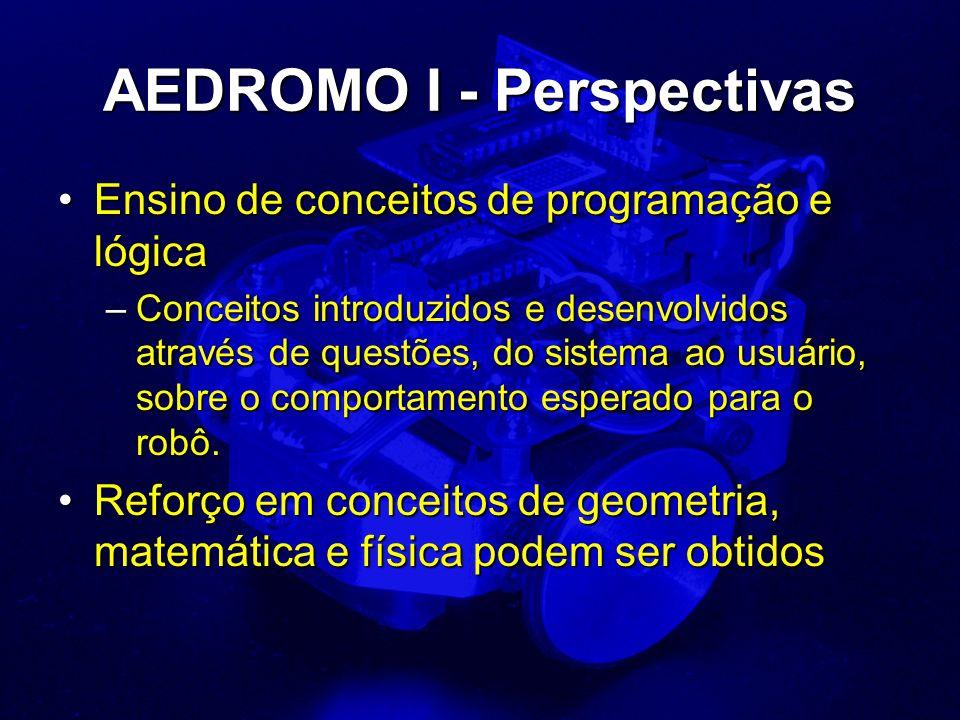 AEDROMO I - Perspectivas