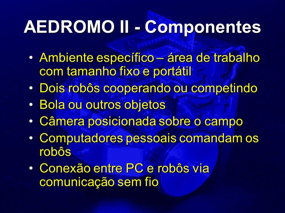 AEDROMO II - Componentes