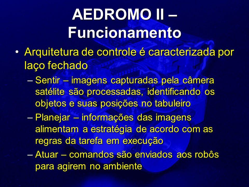 AEDROMO II – Funcionamento