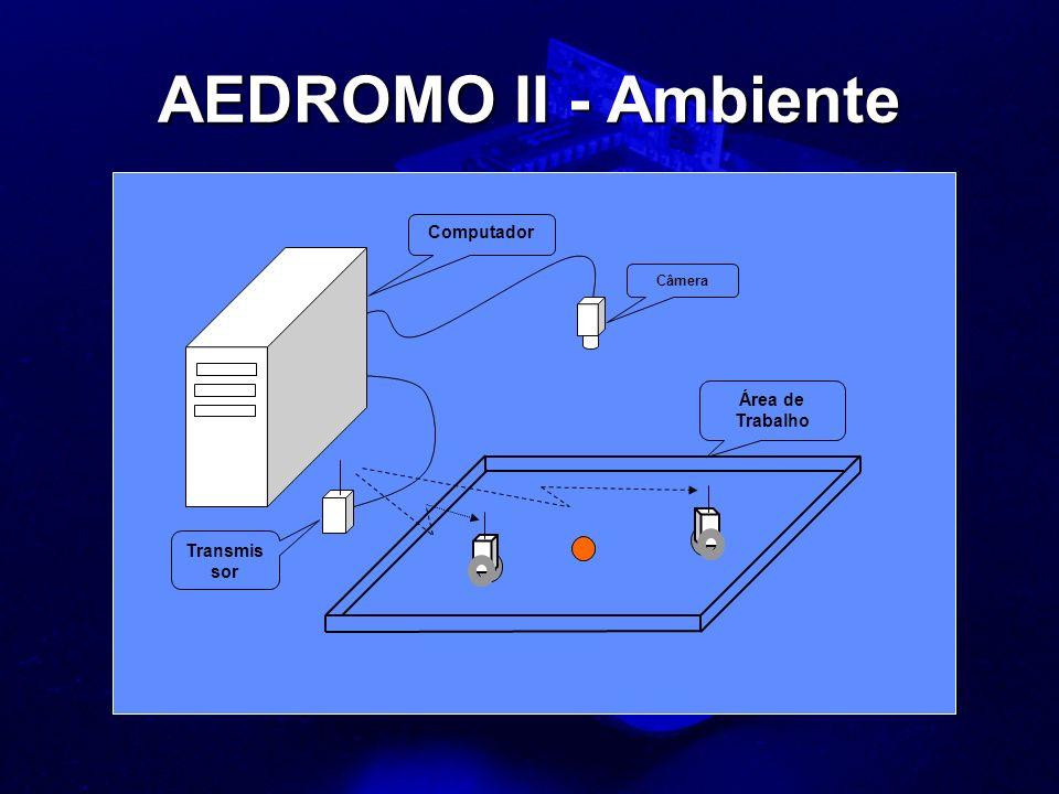 AEDROMO II - Ambiente Computador Câmera Área de Trabalho Transmissor