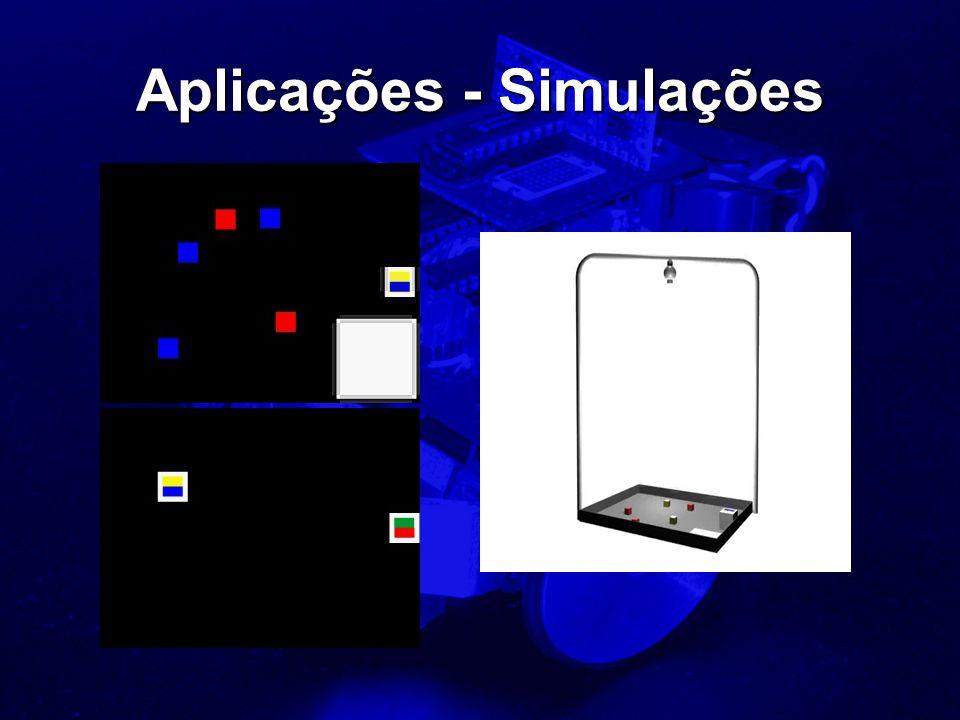 Aplicações - Simulações