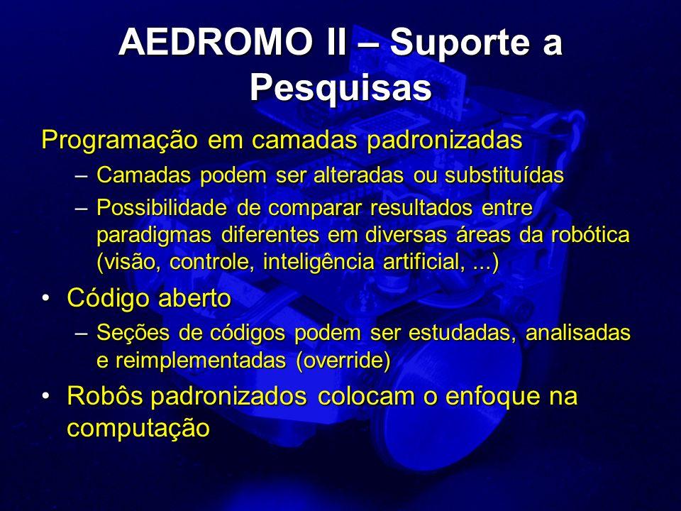 AEDROMO II – Suporte a Pesquisas