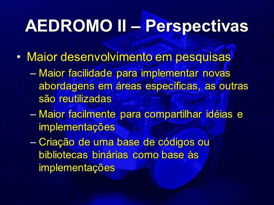 AEDROMO II – Perspectivas