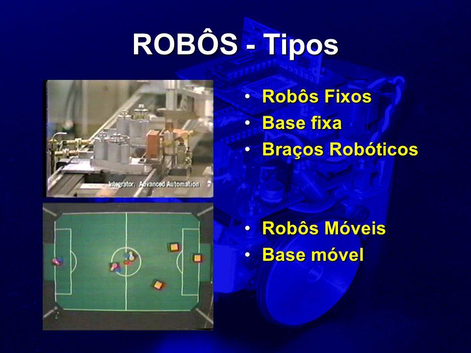 ROBÔS - Tipos Robôs Fixos Base fixa Braços Robóticos Robôs Móveis
