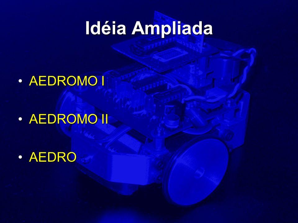 Idéia Ampliada AEDROMO I AEDROMO II AEDRO