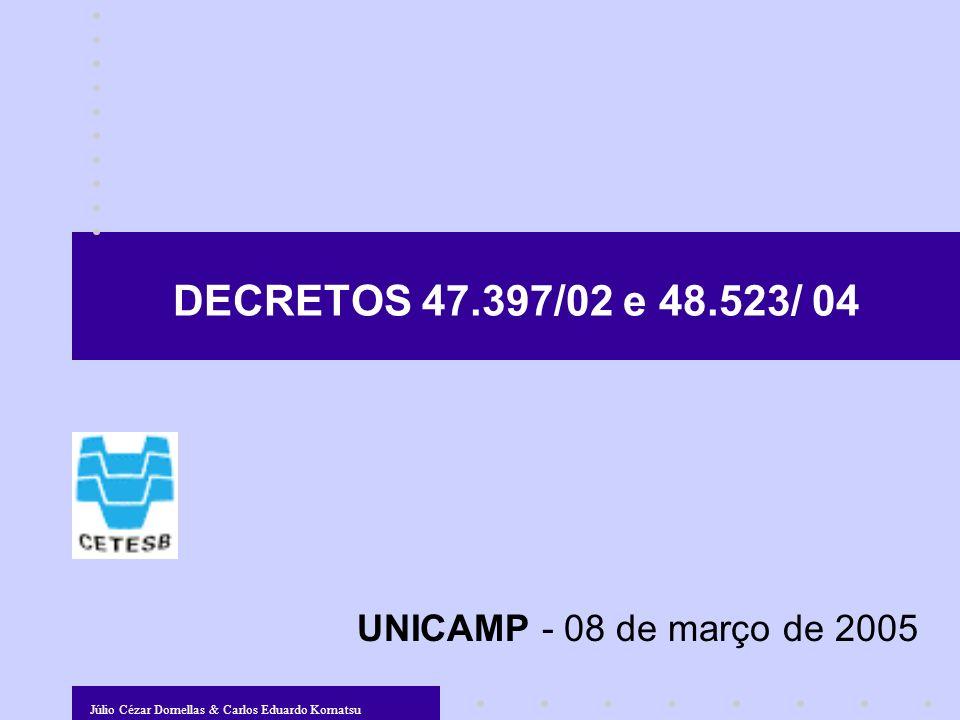 DECRETOS 47.397/02 e 48.523/ 04 UNICAMP - 08 de março de 2005