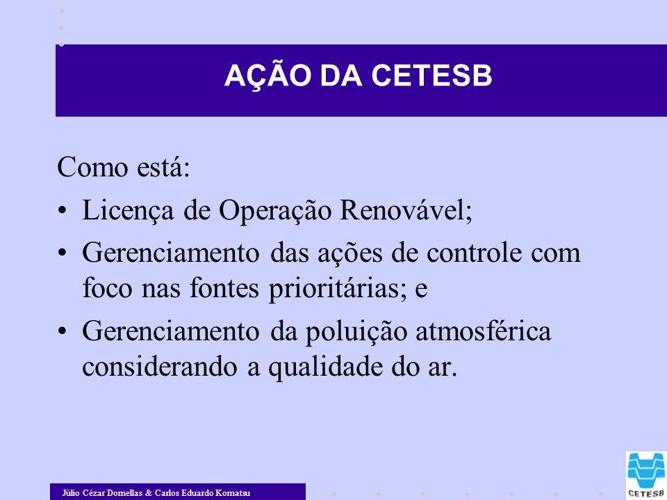 AÇÃO DA CETESB Como está: Licença de Operação Renovável; Gerenciamento das ações de controle com foco nas fontes prioritárias; e.