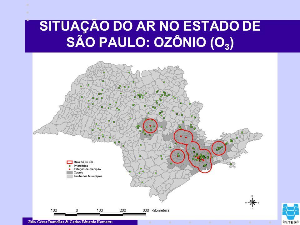 SITUAÇÃO DO AR NO ESTADO DE SÃO PAULO: OZÔNIO (O3)