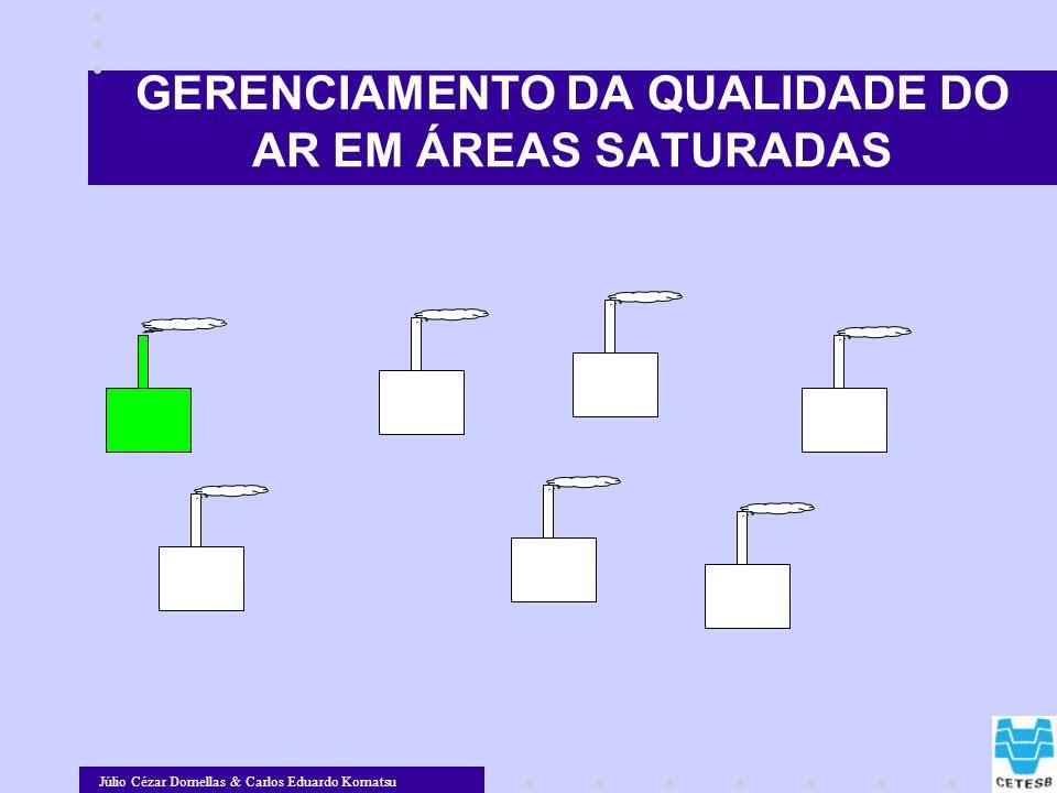GERENCIAMENTO DA QUALIDADE DO AR EM ÁREAS SATURADAS