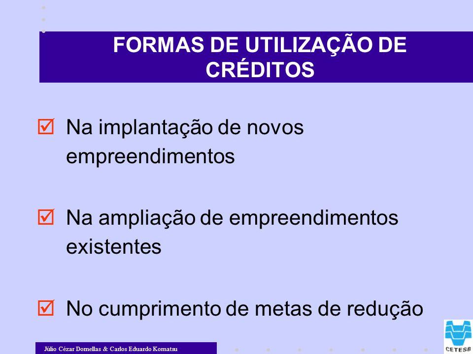 FORMAS DE UTILIZAÇÃO DE CRÉDITOS