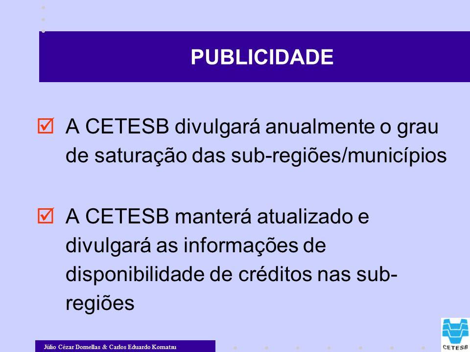 PUBLICIDADE A CETESB divulgará anualmente o grau de saturação das sub-regiões/municípios.