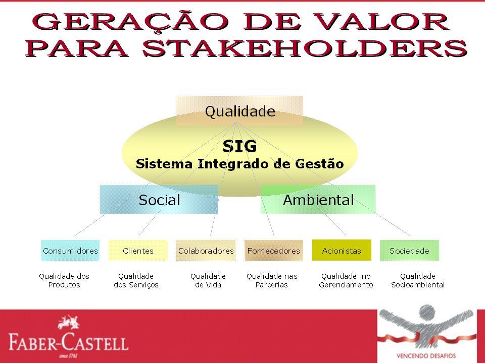 GERAÇÃO DE VALOR PARA STAKEHOLDERS