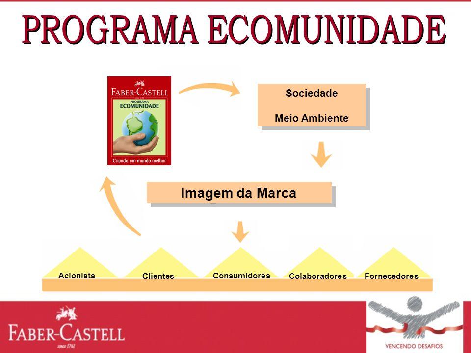 PROGRAMA ECOMUNIDADE Imagem da Marca Sociedade Meio Ambiente Acionista