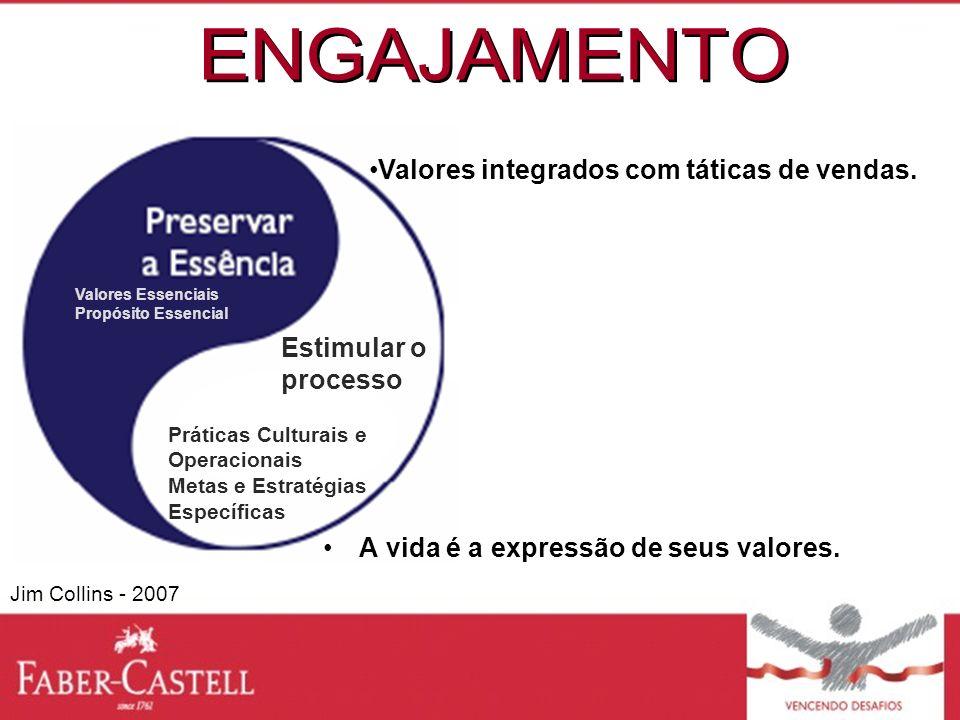 ENGAJAMENTO Valores integrados com táticas de vendas.