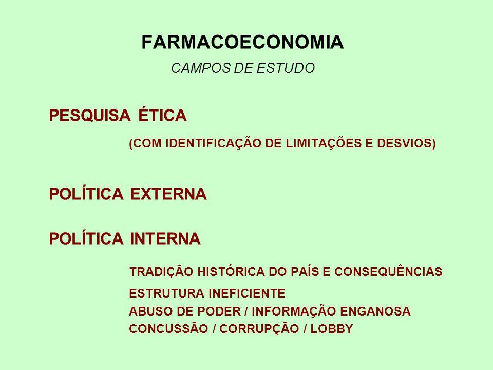 FARMACOECONOMIA PESQUISA ÉTICA