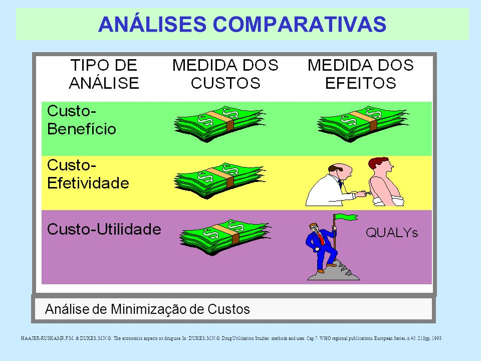 ANÁLISES COMPARATIVAS
