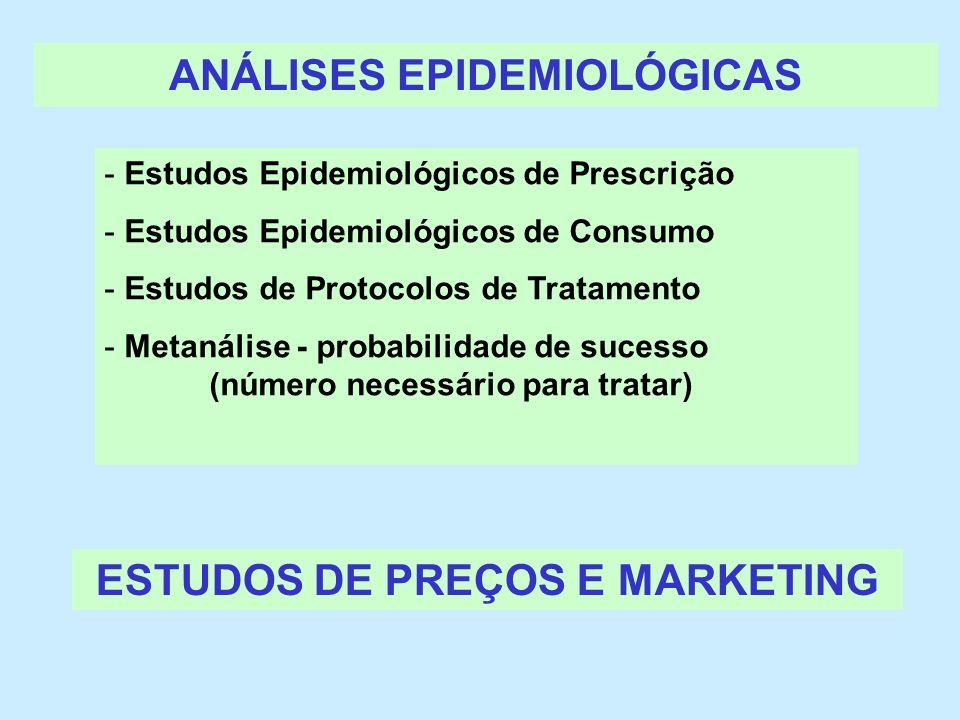 ANÁLISES EPIDEMIOLÓGICAS
