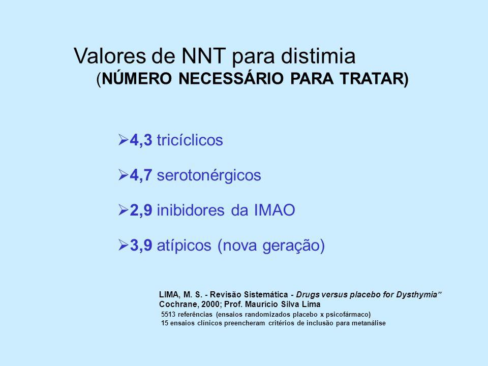 Valores de NNT para distimia (NÚMERO NECESSÁRIO PARA TRATAR)