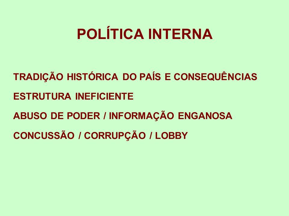 POLÍTICA INTERNA TRADIÇÃO HISTÓRICA DO PAÍS E CONSEQUÊNCIAS