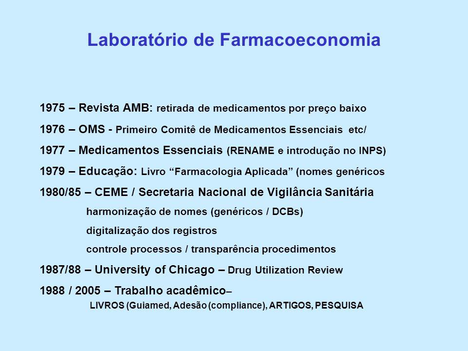 Laboratório de Farmacoeconomia