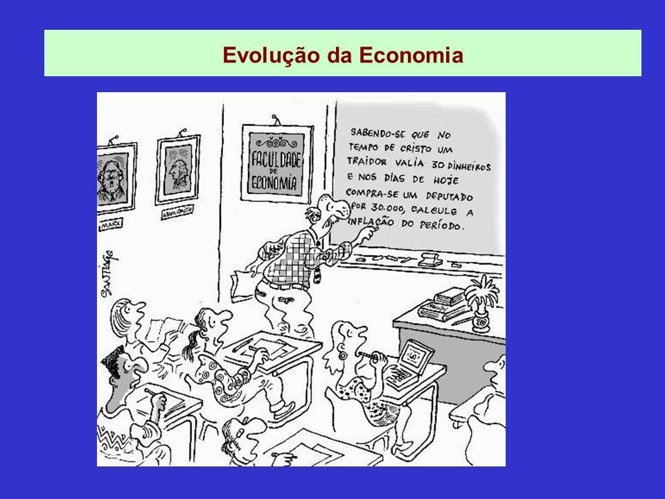 Evolução da Economia