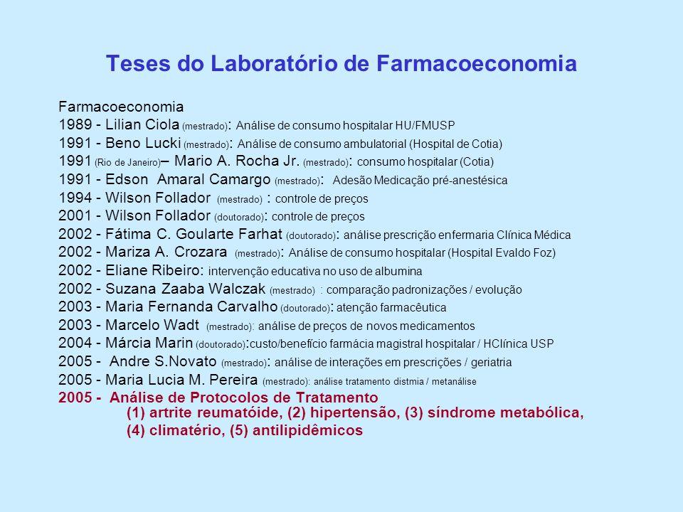 Teses do Laboratório de Farmacoeconomia