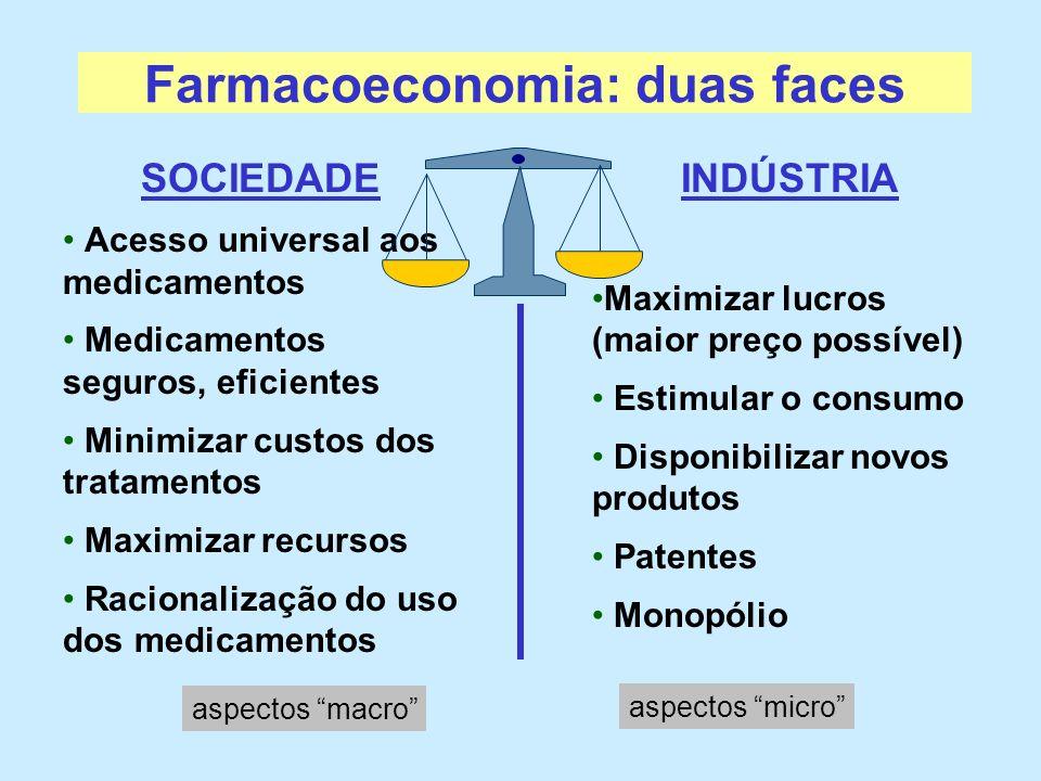 Farmacoeconomia: duas faces