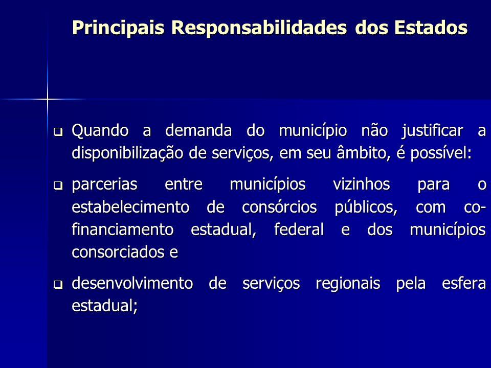 Principais Responsabilidades dos Estados