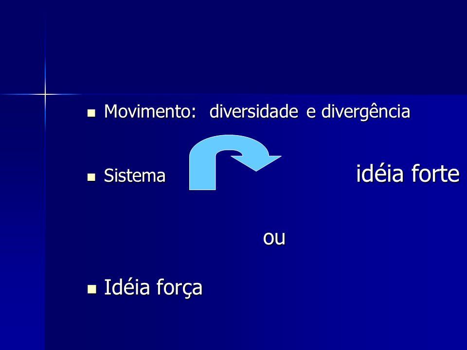 ou Idéia força Movimento: diversidade e divergência