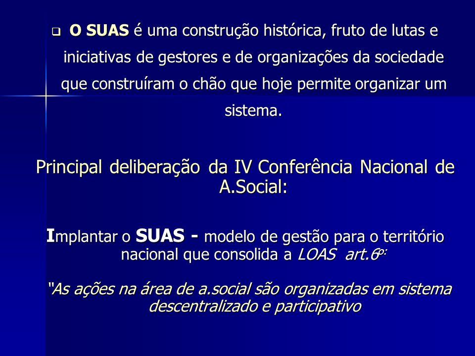 Principal deliberação da IV Conferência Nacional de A.Social:
