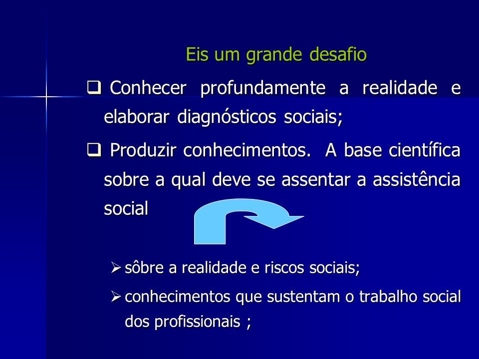 Conhecer profundamente a realidade e elaborar diagnósticos sociais;
