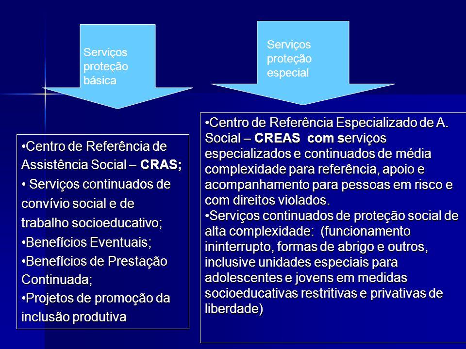 Centro de Referência de Assistência Social – CRAS;